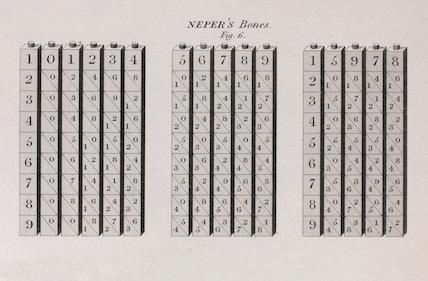 Neeper's Bones: Rees' Cyclopaedia
