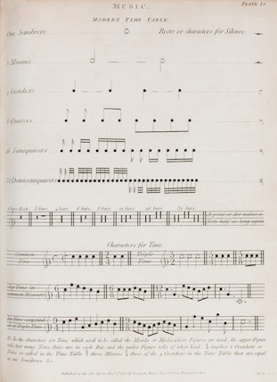 Music, Modern Time-Table: Rees' Cyclopaedia