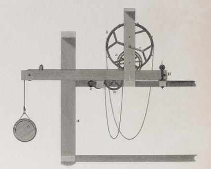 Cranes: Rees' Cyclopaedia