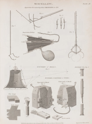 Apparatus for restoring those Drowning to life: Rees' Cyclopaedia