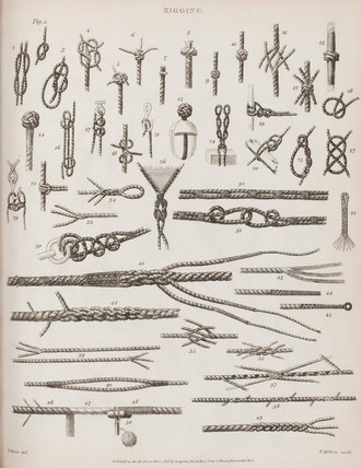 Illustrations of different types of rigging knots.