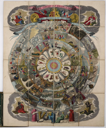 Print. The Circle of Knowledge: A new game of the Wonders of Nature, Science, and Art. / Pubd by J. Passmore, 18 Fleet Lane, Farringdon St, London. - nd. [1845-1850].