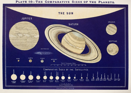Comparative Sizes of the Planets: A Handbook and Atlas of Astronomy