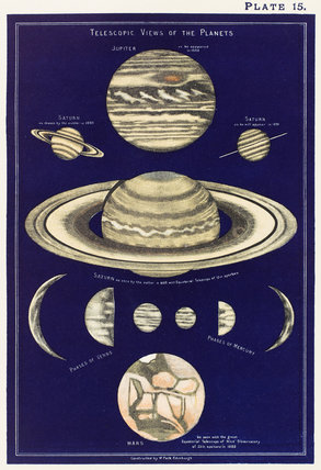 Telescopic Views of Planets: A Handbook and Atlas of Astronomy