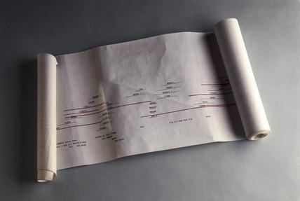 Map of chromosome II of the nematode worm, 1989.