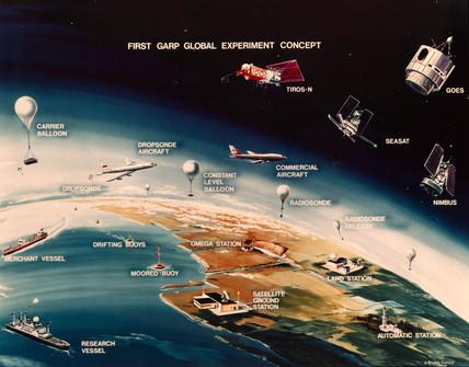 'First GARP Global Experiment Concept', 1978.