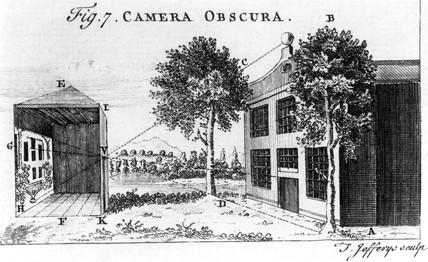 Camera obscura, 1754.