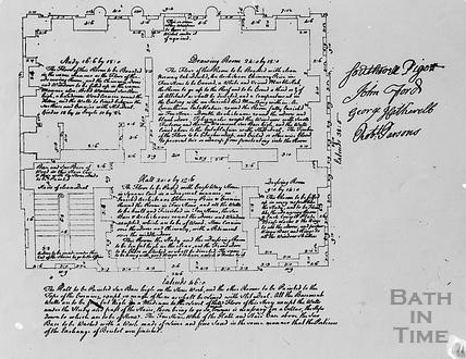 Plan of Titan Barrow, Bathford