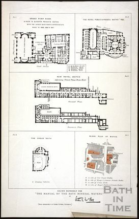 Plans of the Baths Precinct, Drawn for The Manual of The Bath Mineral Waters by Arthur W. Fox