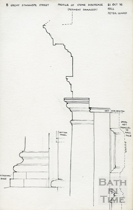 8 Great Stanhope Street, Bath 21 Oct 1975