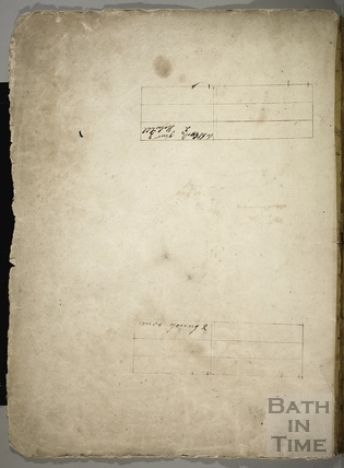 Theatre Royal Orchard Street Box Keepers Book, single sheet, unidentified c.1775