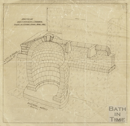 Plan of subterranean chamber at Combe Down 21 April 1925