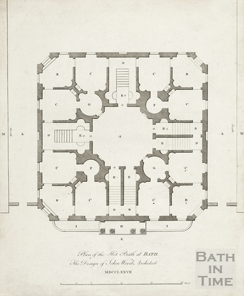 Plan of the Hot Bath at Bath, John Wood Jr 1777
