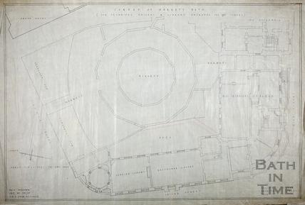 Survey of Markets, Bath