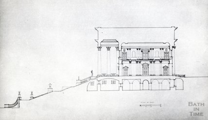 Prior Park - section of main buildings and terrace from North to South, 1934/5