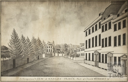 A Perspective View of Harley Place, Part of Church Street, Bath 1785