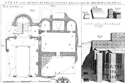 A Plan of the Roman Baths and Stoves discovered under the Abbey House at Bath, 1755