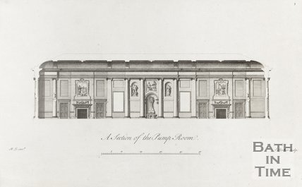 Section of Pump Room, c.1781
