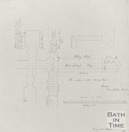 Plan of the Kingston Baths