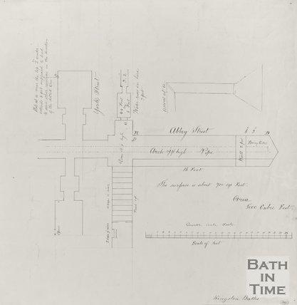 Plan of the Kingston Baths