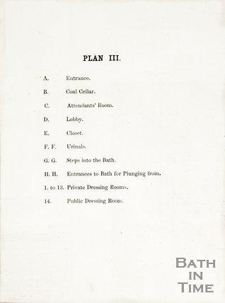 Key to Plan 3 of the Cross Bath