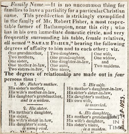Story of Fisher Families predilection towards certain names January 28th 1823