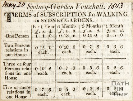 Sydney Gardens Vauxhall Terms of subscriptions for walking in Sydney Gardens May 20th 1813