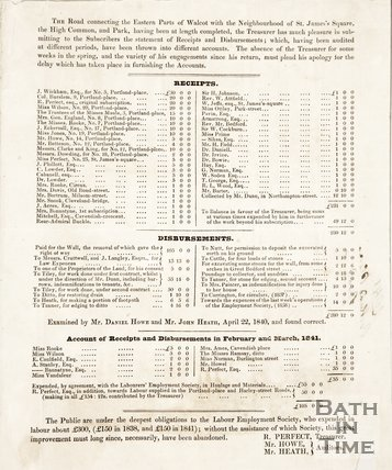 List of subscribers for the new road connecting the eastern parts of Walcott with the neighbourhood of St James' Square. 1841.