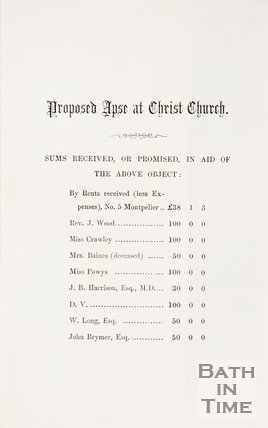 List of sums received for proposed new apse at Christ Church, June 21st 1866