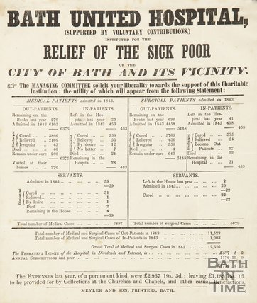 Statement  By Bath United Hospital's Managing Committee, c.1844