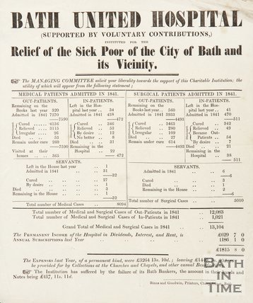 Statement  By Bath United Hospital's Managing Committee, c.1842
