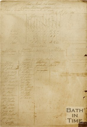 Photograph Of Statement For Royal Dragoon, 1815