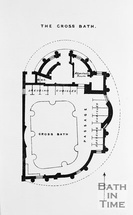Plan of the Cross Bath, Bath as modified by Major Davis 1885-8