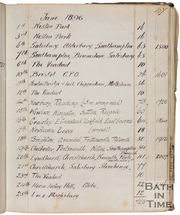 L - George Love Dafnis's cycling log for June 1896