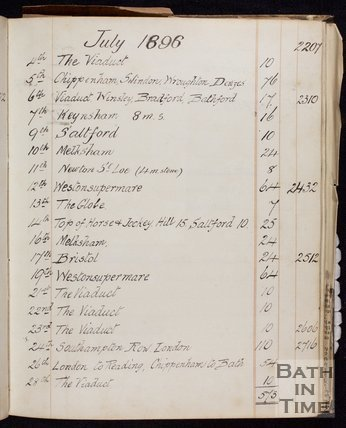 George Love Dafnis's cycling log for July 1896