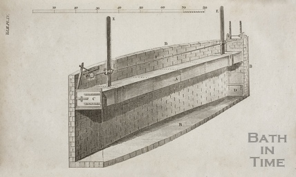 A description of Robert Weldon's Hydrostatick or Caisson Lock 1795