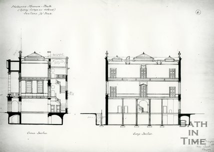 Sections of the Holburne Museum, Bath, c.1911