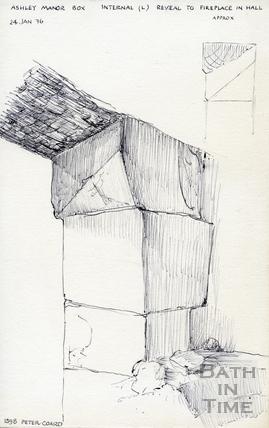 Ashley Manor, Box, 24 January 1976