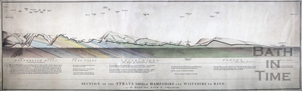 Section of the Strata through Hampshire and Wiltshire to Bath 1819