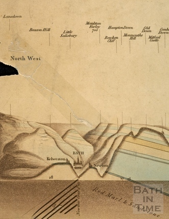 Section of the Strata through Hampshire and Wiltshire to Bath 1819 - detail
