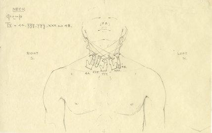 Amulets on Tutankhamun's mummy
